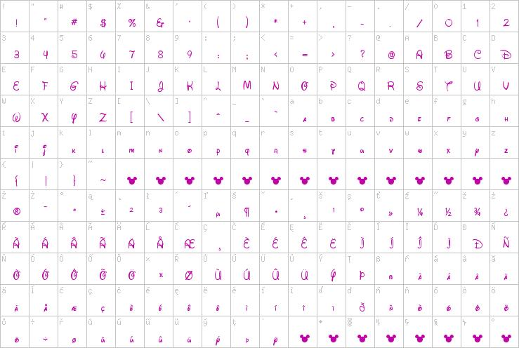 Waltograph » W » Script Fonts » TrueType » Free Font