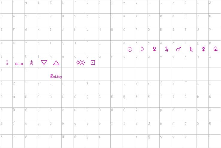 Scientific Symbol Fonts Free Download