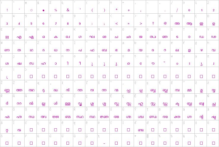 FML-TTRevathi Regular » Malayalam Fonts » Foreign Language Fonts