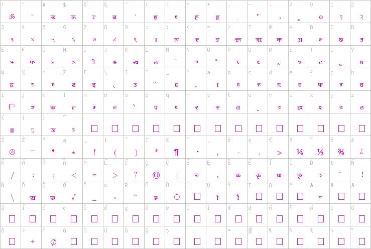 Shivaji02 » Marathi Fonts » Foreign Language Fonts